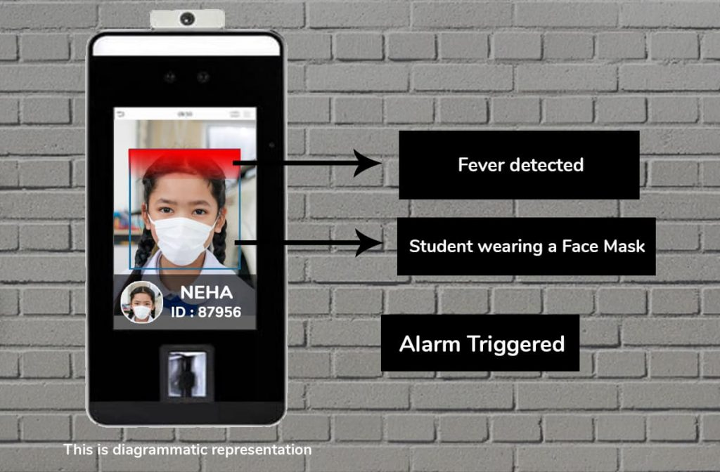 RS5L(TP)- Face Mask Detection & Temperature Screening Device for Schools